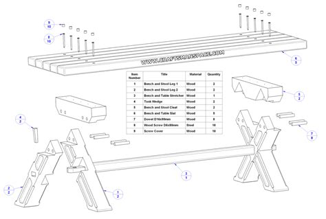 parts of a bench backyard table and bench set plan