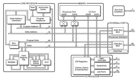 dsp integrated circuits by lars wanhammar pdf free l wanhammar dsp integrated circuits 28 images dsp integrated circuits by lars wanhammar pdf