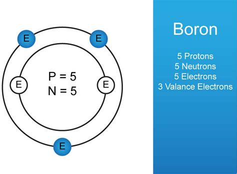 number of protons electrons and neutrons in boron image gallery silicon protons