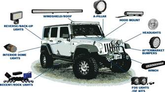 Light Bar For Jeep Jk Vision X Adds Mounting To Its Jeep Jk Mounting
