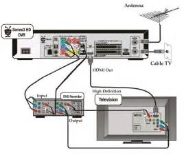 time warner cable box wiring diagram get free image about wiring diagram