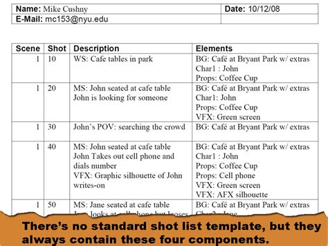 shotlist template unclear what a script and list should look like read