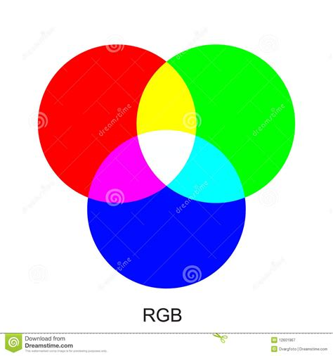 rgb color scale rgb color modes royalty free stock photography image