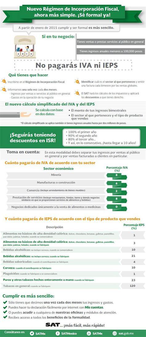impuestos rif 2016 tabla is r rif 2016 c 243 mo funciona y qu 233 comprende un a 241 o