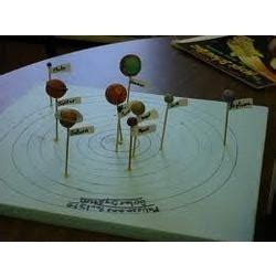 high quality solar system model science models manufacturers suppliers exporters