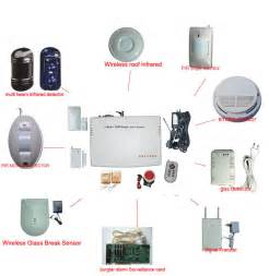 home alarm monitoring top benefits of security alarm system for homes