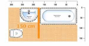 badewanne breite standardma 223 f 252 r badewanne messen ob die wanne