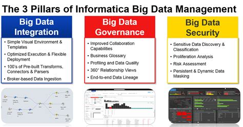 Data Integration Specialist by Informatica Integration Vs Specialization The Rest Wikibon