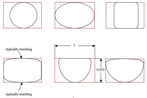 cross section of shapes english longbow diagram choice image how to guide and
