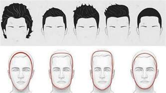 the best hairstyles for your shape mens fitness choose the best hairstyle for your face shape for men hairstyle according to face shape for