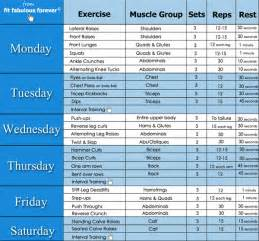 fitness workout chart