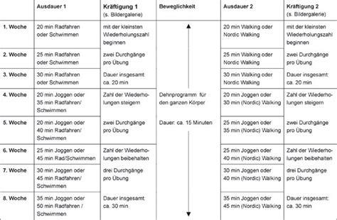fitnessplan für zuhause ohne geräte skigymnastik trainingsplan f 252 r untrainierte aok vigo
