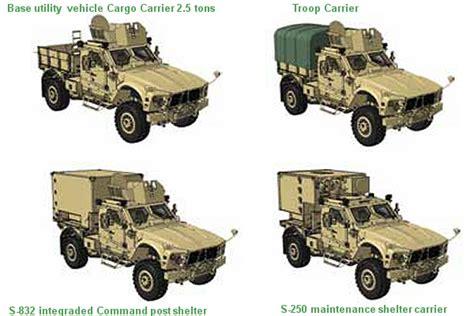 Home Designer Program m atv oshkosh cargo carrier utility variant all terrain