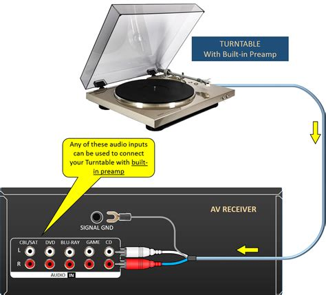 onkyo turntable wiring diagram wiring diagram wiring
