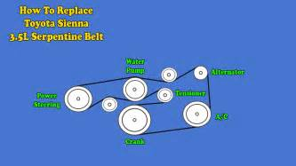 07 toyota sienna serpentine belt diagram 07 free engine