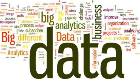 Mba Specialized For The Fure Data Anlytics Marketing by What Is Big Data Analytics Webopedia Definition