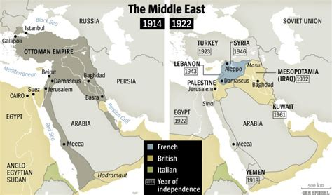middle east map pre world war wwi centenary what should muslims learn muslimmatters org