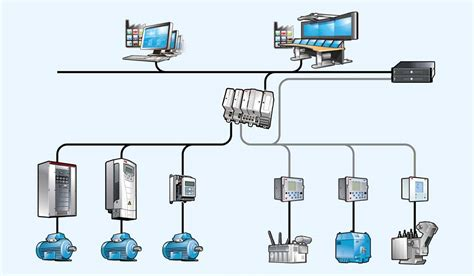 electrical system types www 123wiringdiagram