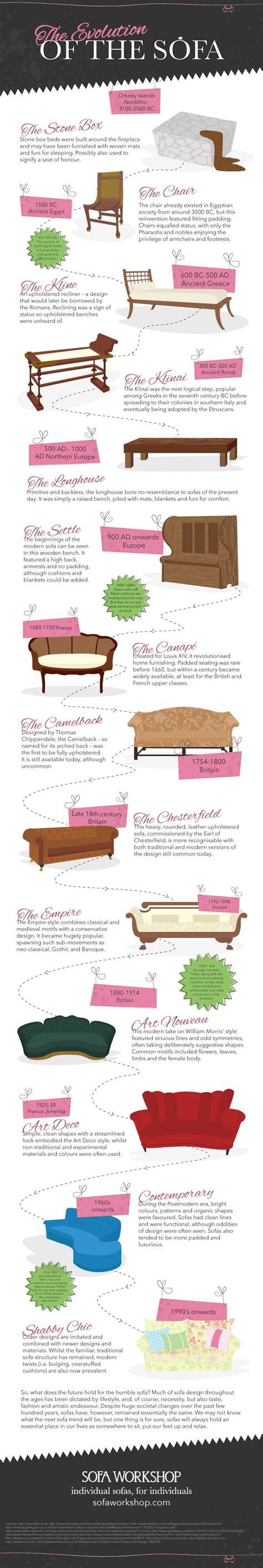 sofa workshop direct 15 best furniture infographics images on pinterest