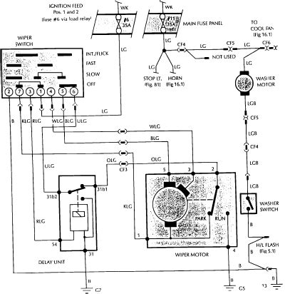 saturn windshield wiper motor wiring diagram get free