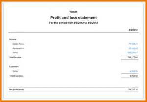 profits and loss template doc 676469 doc66005100 profit and loss templates 10