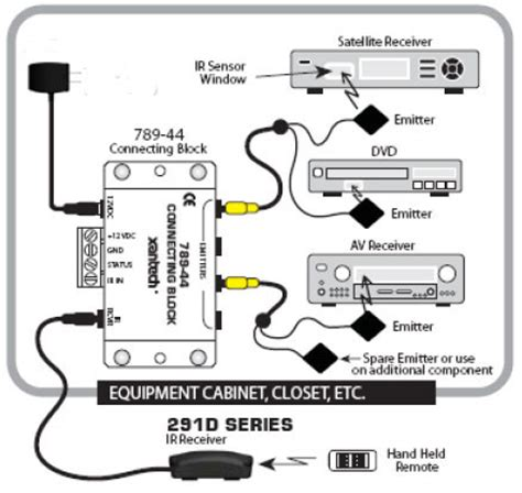 Xantech 789 44 Wiring Diagram