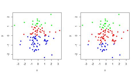 r plot colors r scatterplot colour based on y value stack overflow