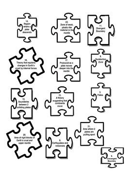 plate tectonics puzzle   continents worksheet
