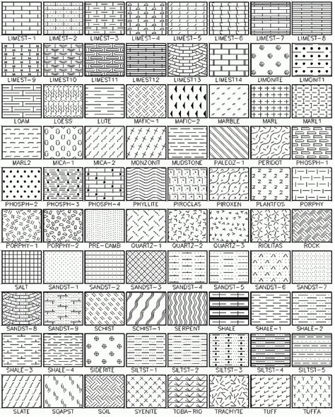 wood pattern autocad download wood hatch pattern cad free guide adam kaela
