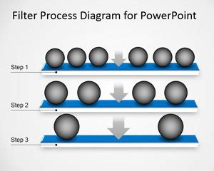 arrows filter diagram template for powerpoint free