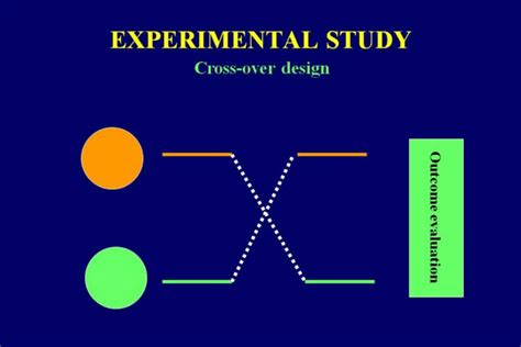 experiment design crossover in the experimental study the cross over design is often