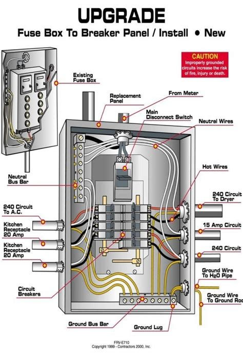 electrical panel wiring diagram wiring diagram and