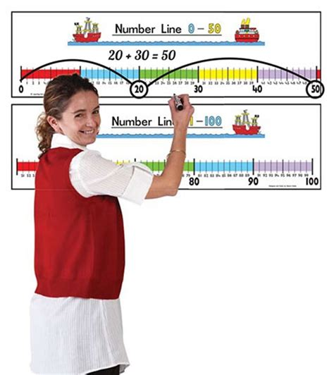 printable number line for classroom wall wall number line pen 0 50 51 100 learning can be fun
