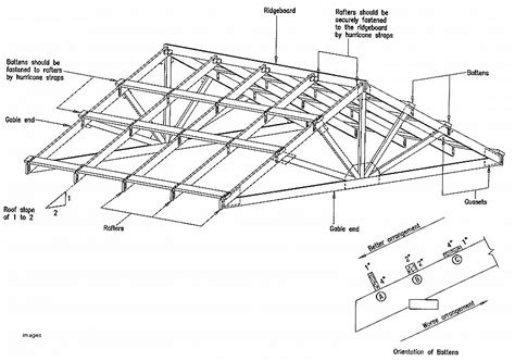 gable roof house plans gable roof floor plans denver roof repair