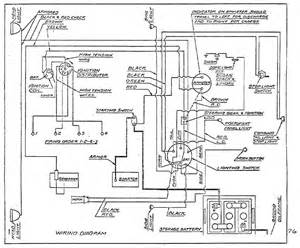 electrical wiring diagram for 1928 chevrolet passenger cars and utility truck circuit wiring