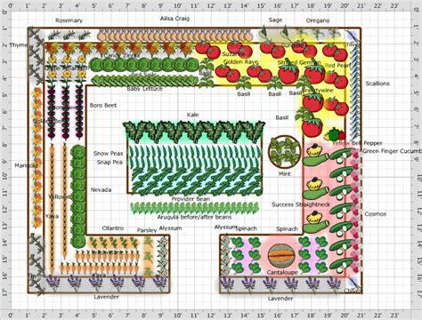 Earth Garden Planner by Garden Plan 2016 Pogue