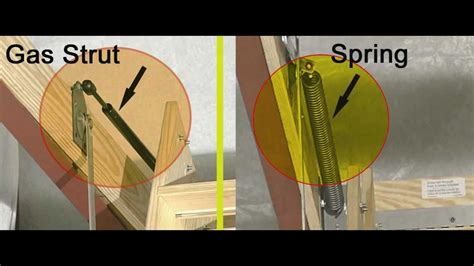 gas strut vs spring operation youtube