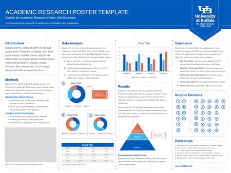 research poster template identity and brand