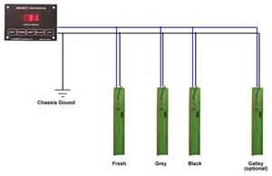 rv tank level monitor wiring diagram rv wiring diagram free