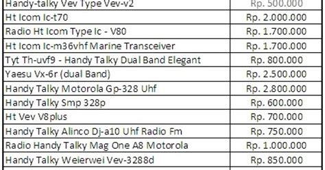 Pasaran Dispenser Polytron barang elektronik daftar harga handy talky