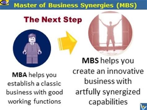 Mba Vs Master Of Business by Mbs Vs Mba Master Of Business Synergies How To Build A