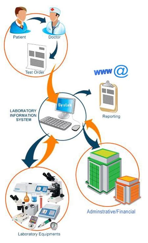 healthcare workflow software healthcare workflow software 28 images healthcare