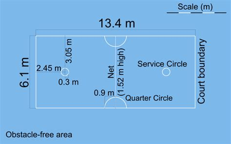 Sepak Takraw Court Diagram file sepak takraw court diagram svg