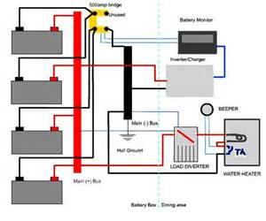 rv wiring problemsfrom wiring free printable wiring diagrams