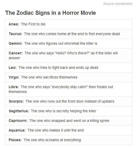 themes of the story an astrologer s day zodiac on imgfave