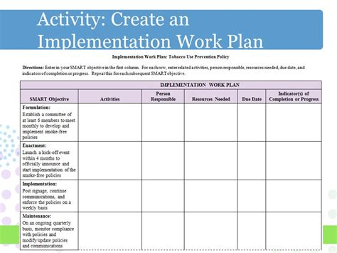 activity layout how to create new start new activity implementing and evaluating evidence based strategies