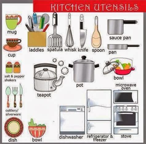 vocabulaire de cuisine en anglais parler anglais rapidement fiche de vocabulaire n 176 8 les
