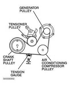 2004 Mitsubishi Endeavor Timing Belt Replacement 2004 Mitsubishi Endeavor Serpentine Belt Routing And