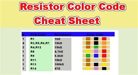 resistor code sheet circuit color codes sheet images