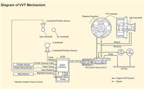 suzuki df 25 specs wiring diagrams wiring diagrams